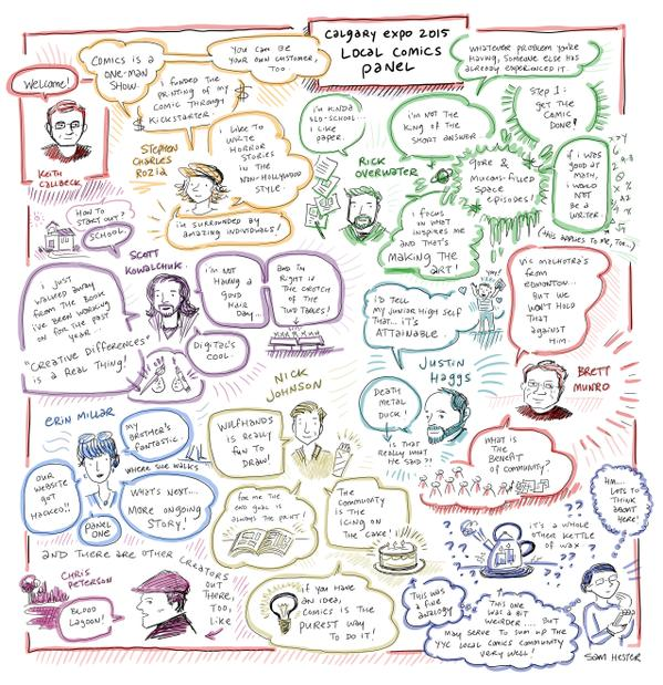 Sam Hester Graphic Recording of The Calgary Expo 2015 Local Creators Panel